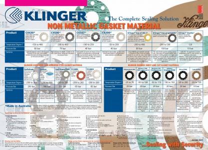 Non Metallic Gasket Material Poster